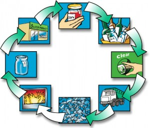 glass recycling process